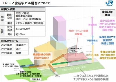 新JR三ノ宮駅ビル